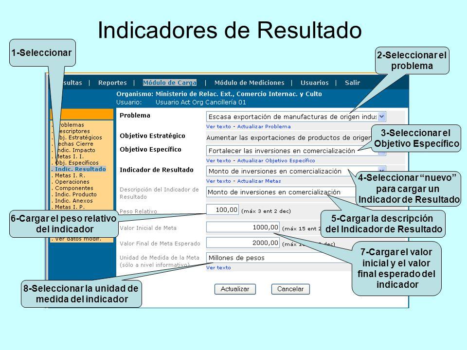 Indicadores de Resultado 1-Seleccionar 6-Cargar el peso relativo del indicador 8-Seleccionar la unidad de medida del indicador 2-Seleccionar el proble