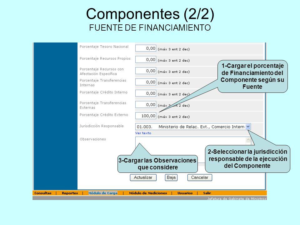 Componentes (2/2) FUENTE DE FINANCIAMIENTO 1-Cargar el porcentaje de Financiamiento del Componente según su Fuente 2-Seleccionar la jurisdicción respo