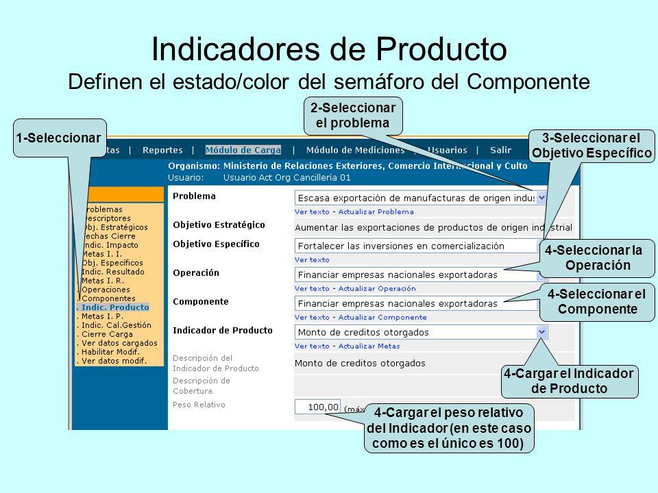 Indicadores de Producto Definen el estado/color del semáforo del Componente 1-Seleccionar 2-Seleccionar el problema 3-Seleccionar el Objetivo Específi