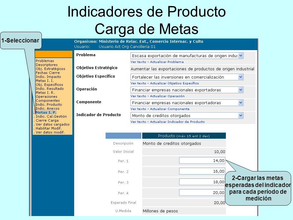 Indicadores de Producto Carga de Metas 1-Seleccionar 2-Cargar las metas esperadas del indicador para cada período de medición