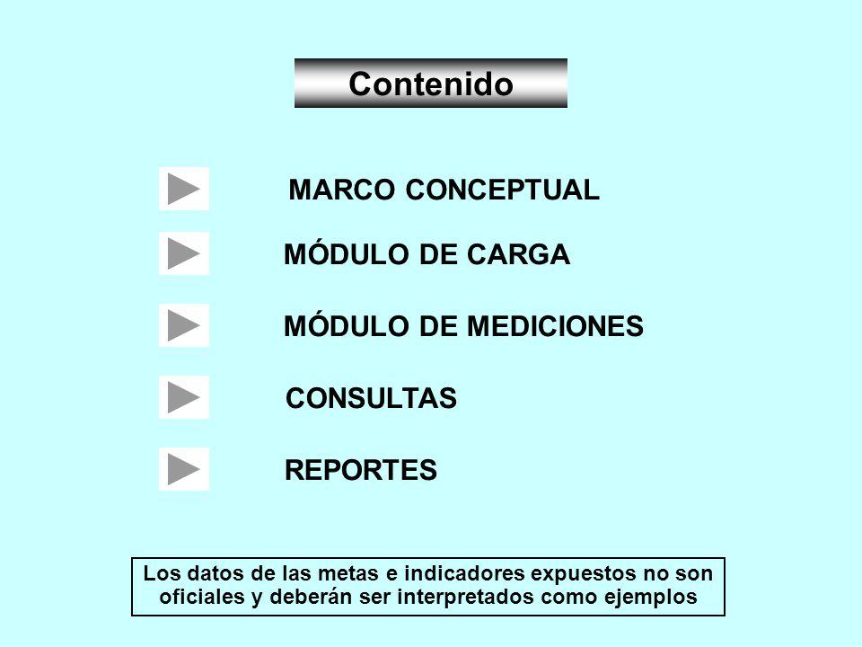 Contenido MÓDULO DE CARGA MÓDULO DE MEDICIONES CONSULTAS REPORTES MARCO CONCEPTUAL Los datos de las metas e indicadores expuestos no son oficiales y d