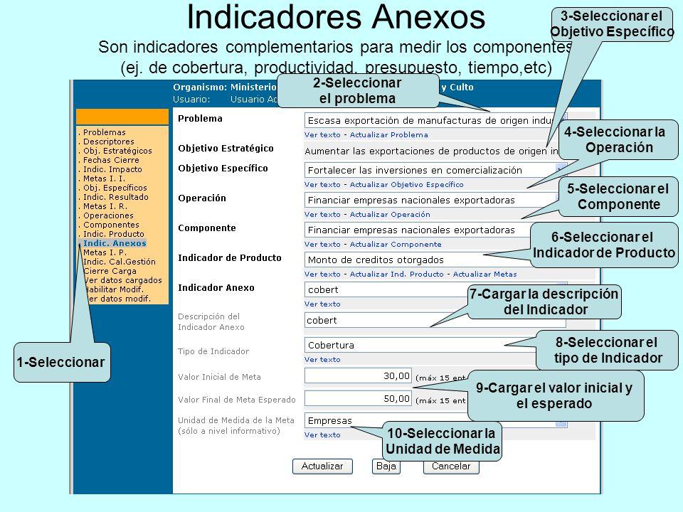 Indicadores Anexos Son indicadores complementarios para medir los componentes (ej. de cobertura, productividad, presupuesto, tiempo,etc) 1-Seleccionar