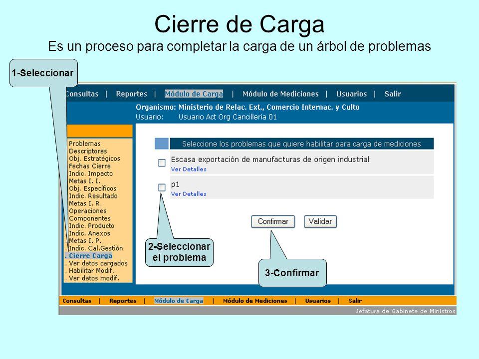 Cierre de Carga Es un proceso para completar la carga de un árbol de problemas 1-Seleccionar 2-Seleccionar el problema 3-Confirmar