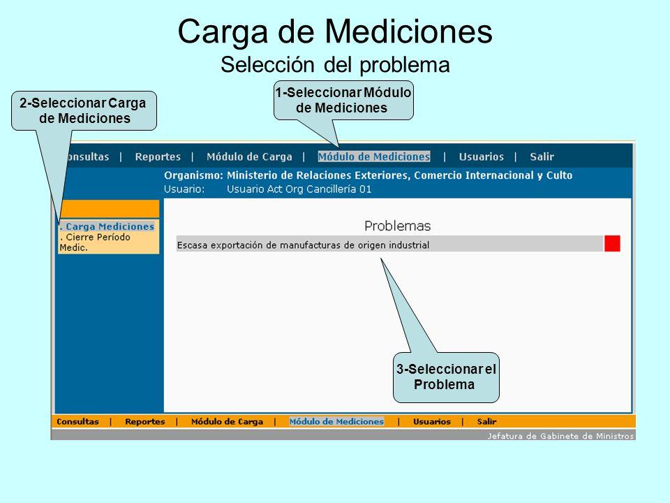 Carga de Mediciones Selección del problema 1-Seleccionar Módulo de Mediciones 2-Seleccionar Carga de Mediciones 3-Seleccionar el Problema