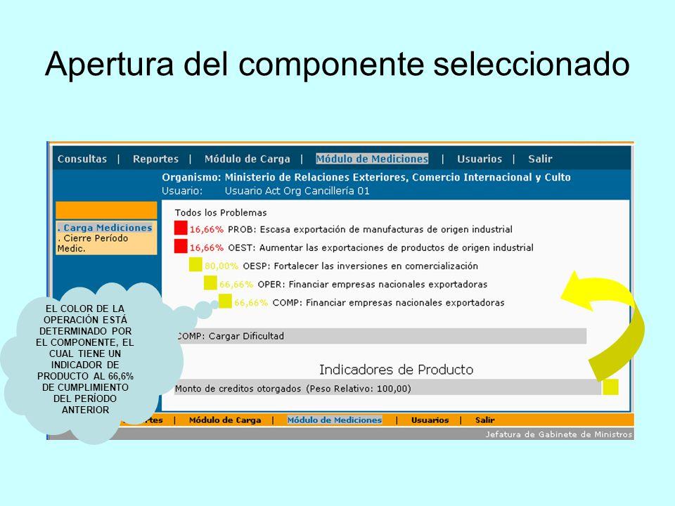 Apertura del componente seleccionado EL COLOR DE LA OPERACIÓN ESTÁ DETERMINADO POR EL COMPONENTE, EL CUAL TIENE UN INDICADOR DE PRODUCTO AL 66,6% DE C