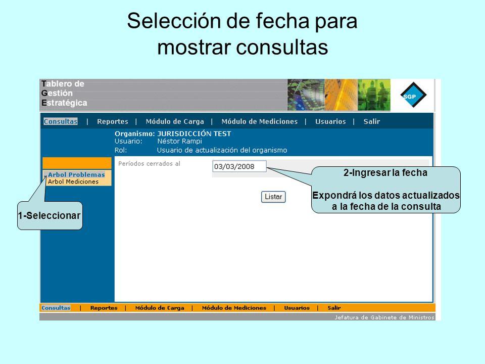 Selección de fecha para mostrar consultas 1-Seleccionar 2-Ingresar la fecha Expondrá los datos actualizados a la fecha de la consulta