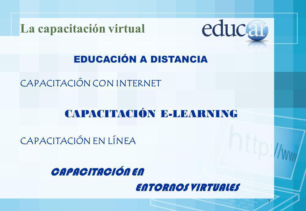 3 EDUCACIÓN A DISTANCIA CAPACITACIÓN EN ENTORNOS VIRTUALES CAPACITACIÓN E-LEARNING CAPACITACIÓN CON INTERNET CAPACITACIÓN EN LÍNEA La capacitación virtual