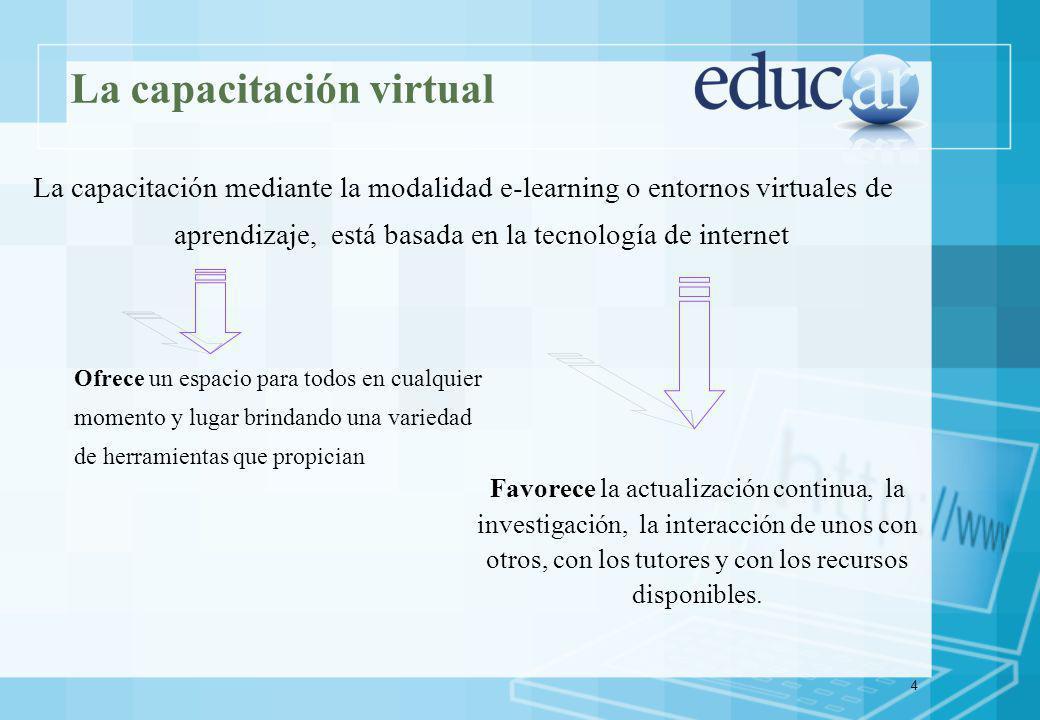 4 La capacitación mediante la modalidad e-learning o entornos virtuales de aprendizaje, está basada en la tecnología de internet Favorece la actualización continua, la investigación, la interacción de unos con otros, con los tutores y con los recursos disponibles.