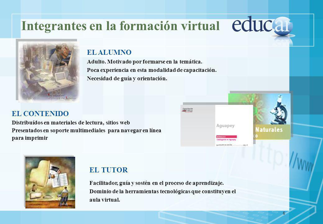 6 Integrantes en la formación virtual EL CONTENIDO Distribuídos en materiales de lectura, sitios web Presentados en soporte multimediales para navegar en línea para imprimir EL TUTOR Facilitador, guía y sostén en el proceso de aprendizaje.