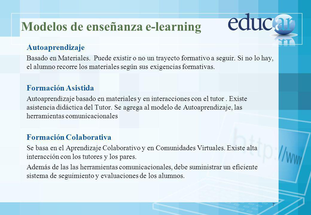 7 Modelos de enseñanza e-learning Autoaprendizaje Basado en Materiales.