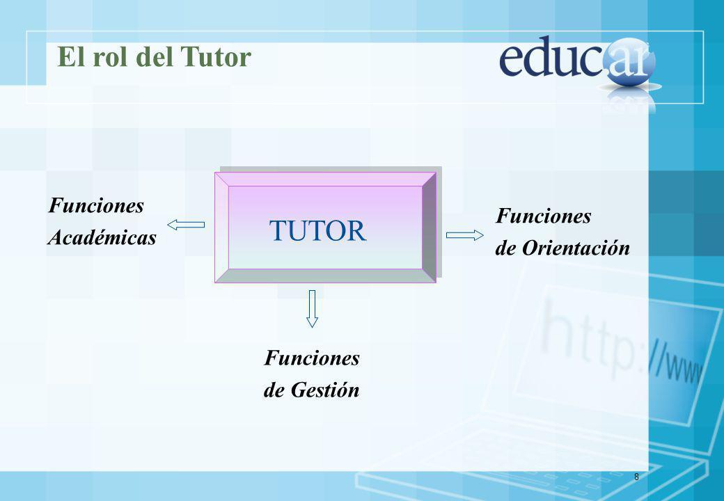 8 El rol del Tutor TUTOR Funciones Académicas Funciones de Orientación Funciones de Gestión