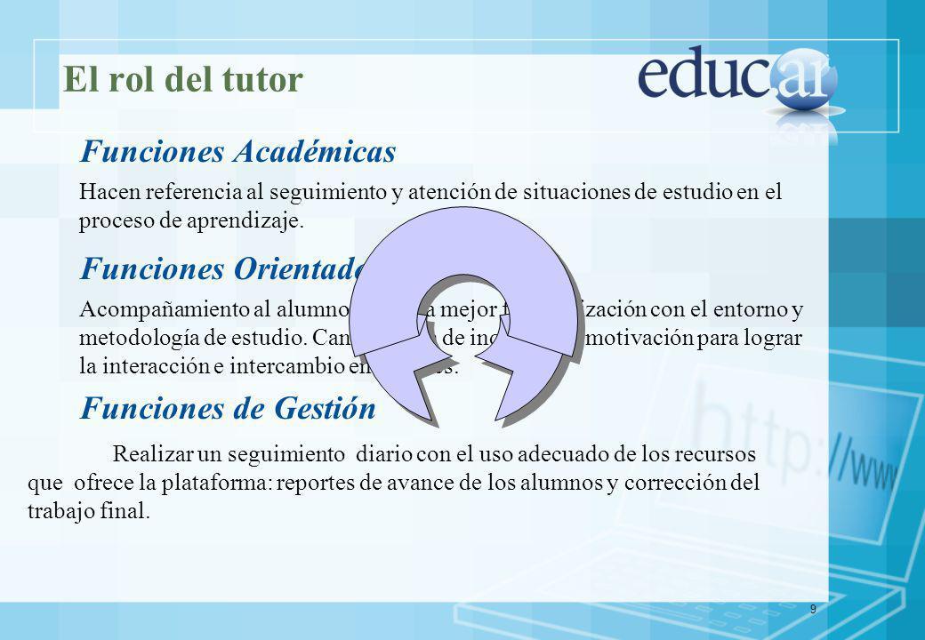 9 El rol del tutor Funciones Académicas Hacen referencia al seguimiento y atención de situaciones de estudio en el proceso de aprendizaje.