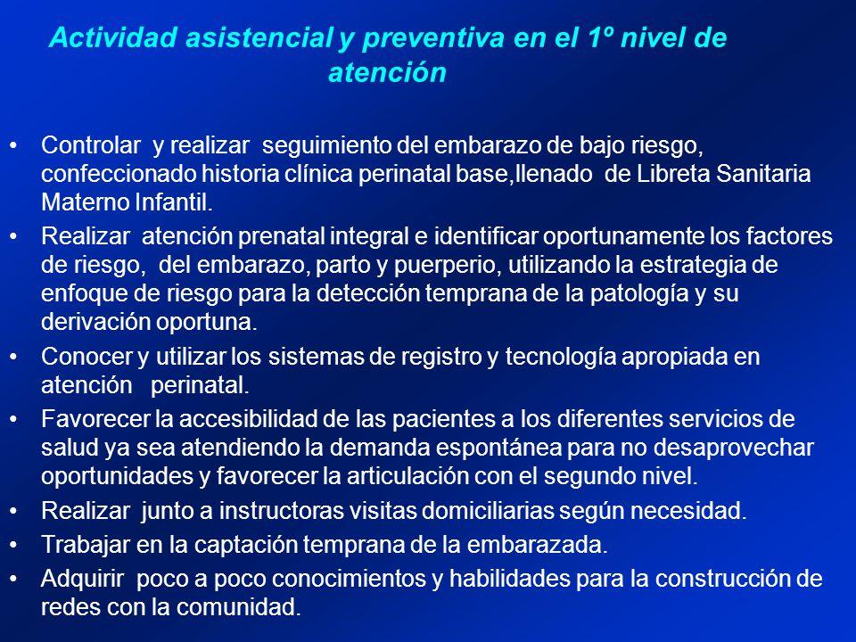 Actividad asistencial y preventiva en el 1º nivel de atención Controlar y realizar seguimiento del embarazo de bajo riesgo, confeccionado historia clí
