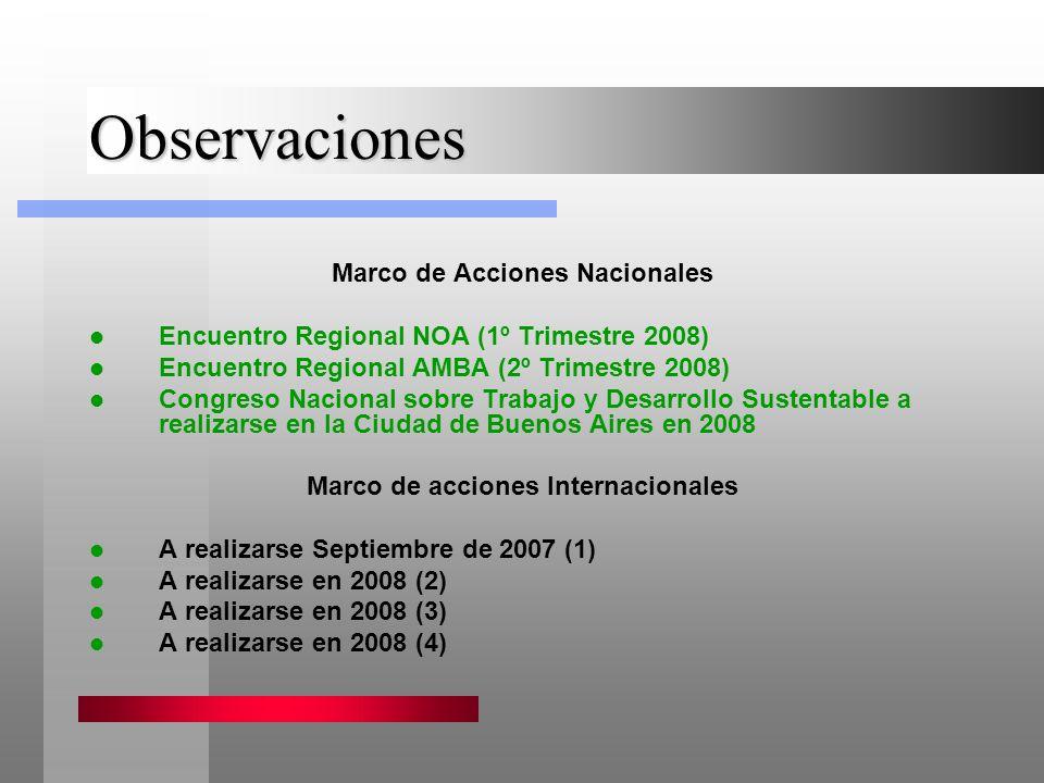 Observaciones Marco de Acciones Nacionales Encuentro Regional NOA (1º Trimestre 2008) Encuentro Regional AMBA (2º Trimestre 2008) Congreso Nacional sobre Trabajo y Desarrollo Sustentable a realizarse en la Ciudad de Buenos Aires en 2008 Marco de acciones Internacionales A realizarse Septiembre de 2007 (1) A realizarse en 2008 (2) A realizarse en 2008 (3) A realizarse en 2008 (4)