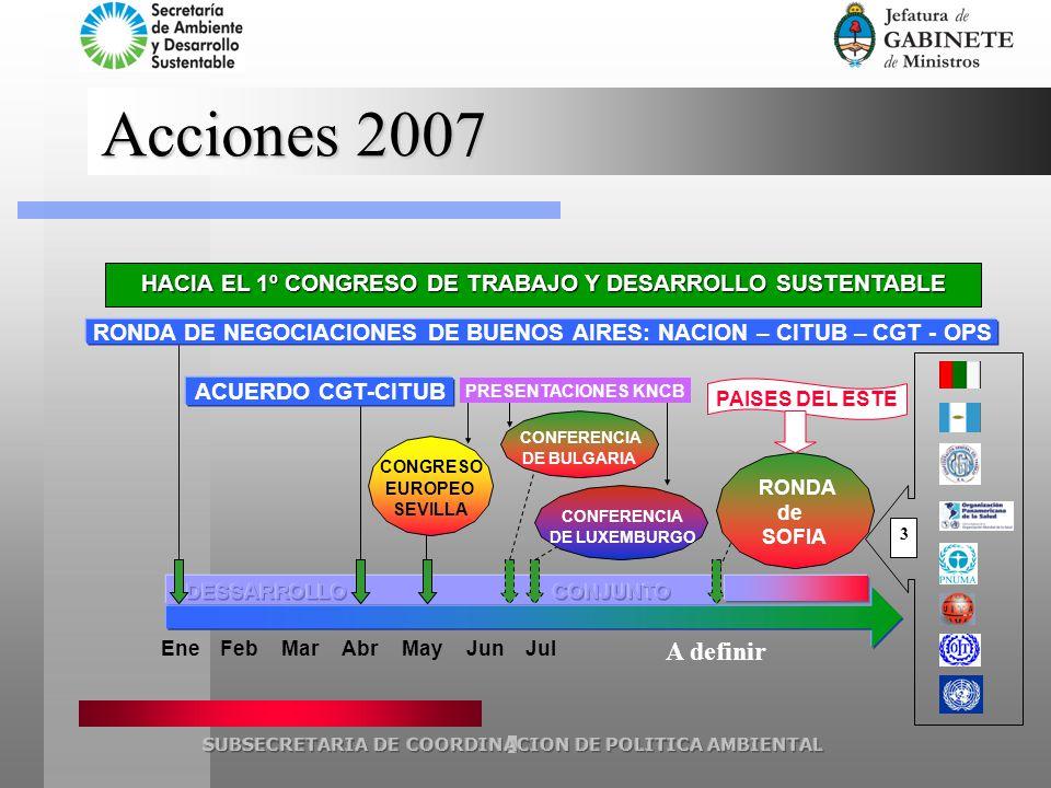 EneFebMarAbrMayJunJul RONDA DE NEGOCIACIONES DE BUENOS AIRES: NACION – CITUB – CGT - OPS ACUERDO CGT-CITUB HACIA EL 1º CONGRESO DE TRABAJO Y DESARROLLO SUSTENTABLE Acciones 2007 CONGRESO EUROPEO SEVILLA RONDA de SOFIA PAISES DEL ESTE PRESENTACIONES KNCB CONFERENCIA DE LUXEMBURGO CONFERENCIA DE BULGARIA A definir 3