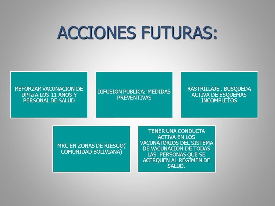 ACCIONES FUTURAS: REFORZAR VACUNACION DE DPTa A LOS 11 AÑOS Y PERSONAL DE SALUD DIFUSION PUBLICA: MEDIDAS PREVENTIVAS RASTRILLAJE, BUSQUEDA ACTIVA DE
