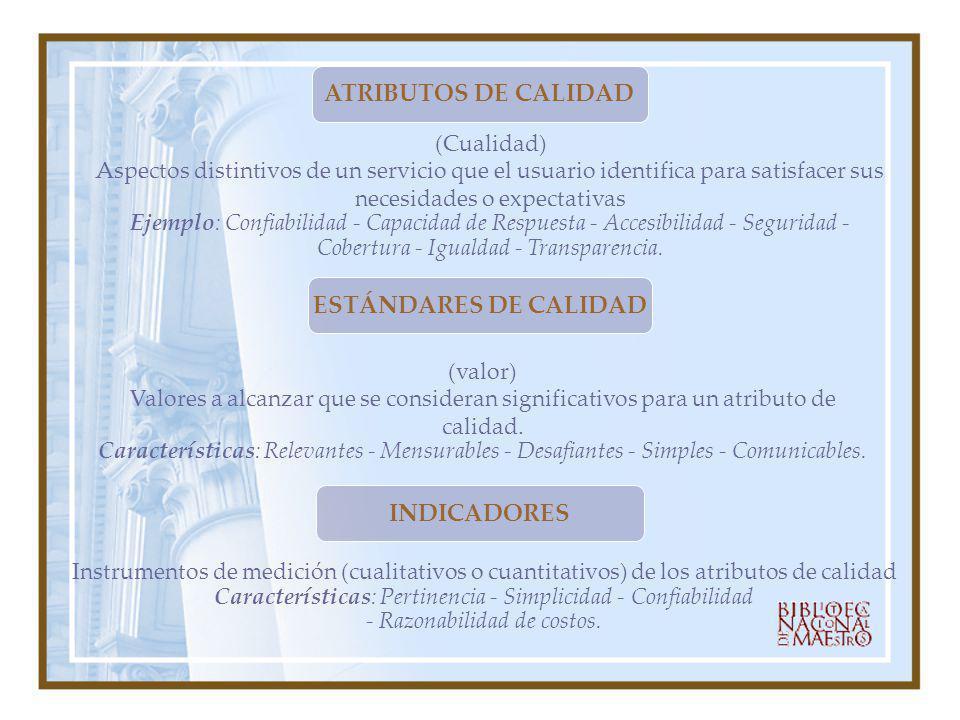 ATRIBUTOS DE CALIDAD (Cualidad) Aspectos distintivos de un servicio que el usuario identifica para satisfacer sus necesidades o expectativas Ejemplo: