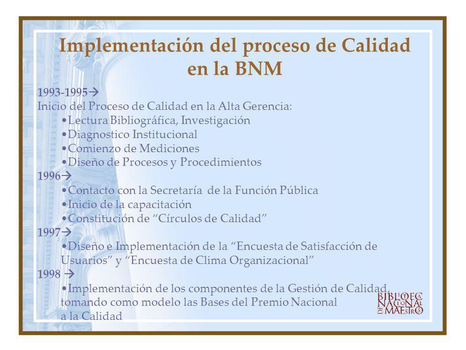 1993-1995 Inicio del Proceso de Calidad en la Alta Gerencia: Lectura Bibliográfica, Investigación Diagnostico Institucional Comienzo de Mediciones Dis