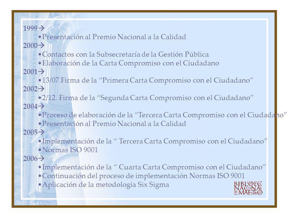1999 Presentación al Premio Nacional a la Calidad 2000 Contactos con la Subsecretaría de la Gestión Pública Elaboración de la Carta Compromiso con el