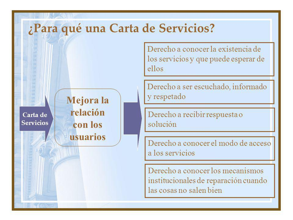 Carta de Servicios Mejora la relación con los usuarios Derecho a ser escuchado, informado y respetado Derecho a recibir respuesta o solución Derecho a