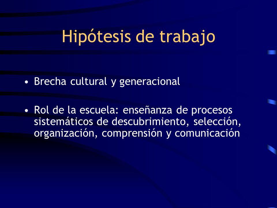 Hipótesis de trabajo Brecha cultural y generacional Rol de la escuela: enseñanza de procesos sistemáticos de descubrimiento, selección, organización,