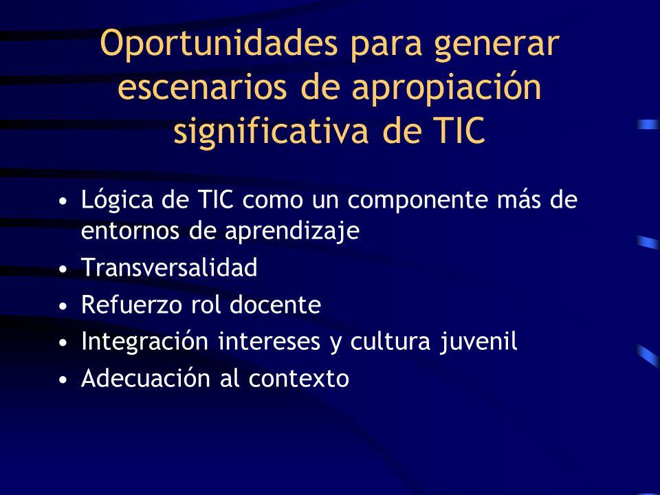 Oportunidades para generar escenarios de apropiación significativa de TIC Lógica de TIC como un componente más de entornos de aprendizaje Transversali
