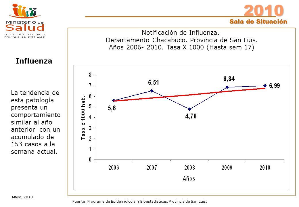 2010 Sala de Situación Mayo, 2010 Fuente: Programa de Epidemiología. Y Bioestadísticas. Provincia de San Luis. Notificación de Influenza. Departamento