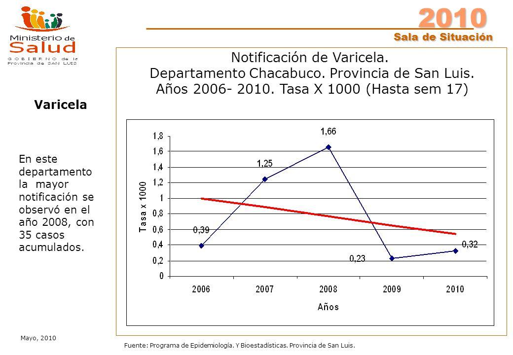 2010 Sala de Situación Mayo, 2010 Fuente: Programa de Epidemiología. Y Bioestadísticas. Provincia de San Luis. Notificación de Varicela. Departamento