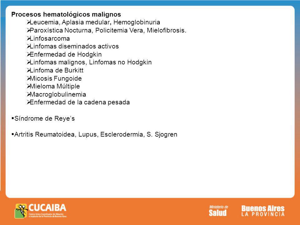 Procesos hematológicos malignos Leucemia, Aplasia medular, Hemoglobinuria Paroxística Nocturna, Policitemia Vera, Mielofibrosis. Linfosarcoma Linfomas