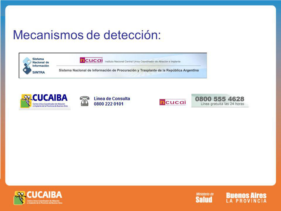 Mecanismos de detección: