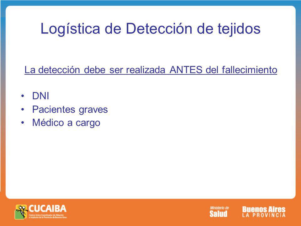 Logística de Detección de tejidos La detección debe ser realizada ANTES del fallecimiento DNI Pacientes graves Médico a cargo