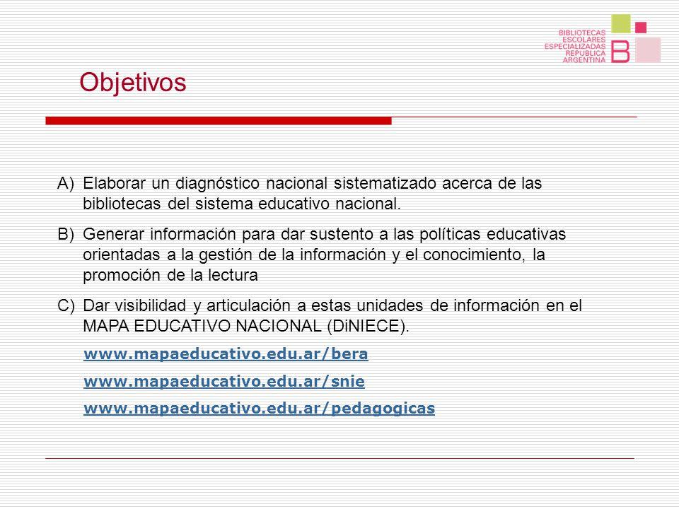 Objetivos A)Elaborar un diagnóstico nacional sistematizado acerca de las bibliotecas del sistema educativo nacional. B)Generar información para dar su