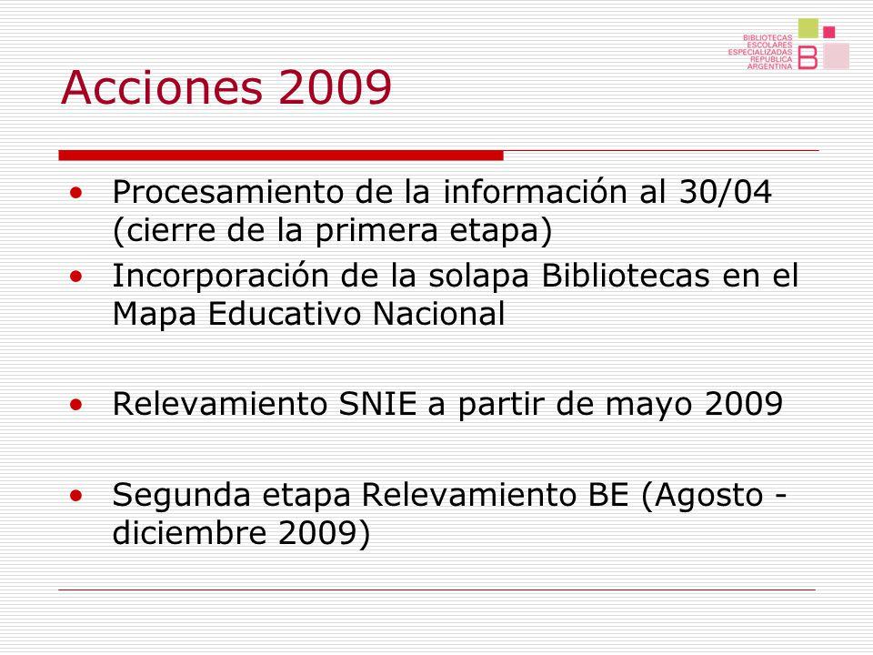 Acciones 2009 Procesamiento de la información al 30/04 (cierre de la primera etapa) Incorporación de la solapa Bibliotecas en el Mapa Educativo Nacional Relevamiento SNIE a partir de mayo 2009 Segunda etapa Relevamiento BE (Agosto - diciembre 2009)
