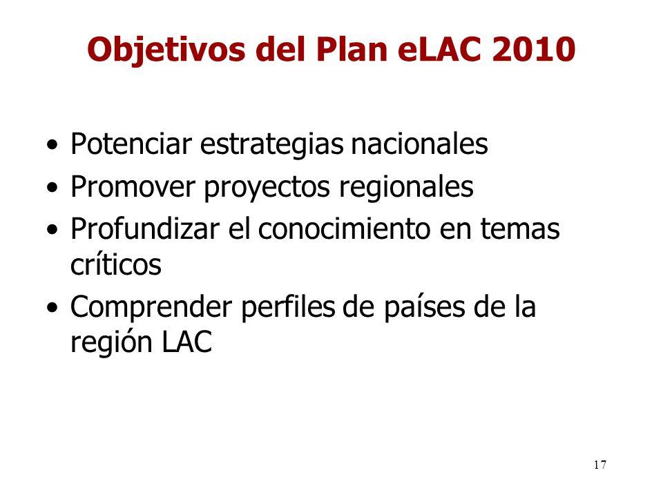 17 Potenciar estrategias nacionales Promover proyectos regionales Profundizar el conocimiento en temas críticos Comprender perfiles de países de la región LAC Objetivos del Plan eLAC 2010