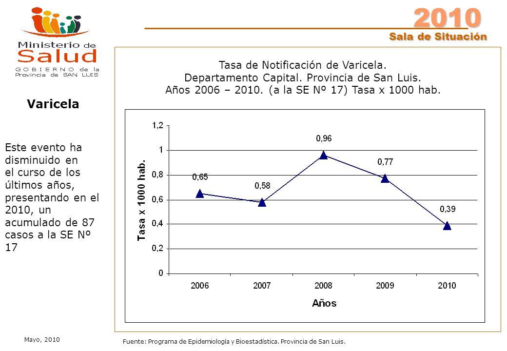2010 Sala de Situación Mayo, 2010 Fuente: Programa de Epidemiología y Bioestadística. Provincia de San Luis. Tasa de Notificación de Varicela. Departa