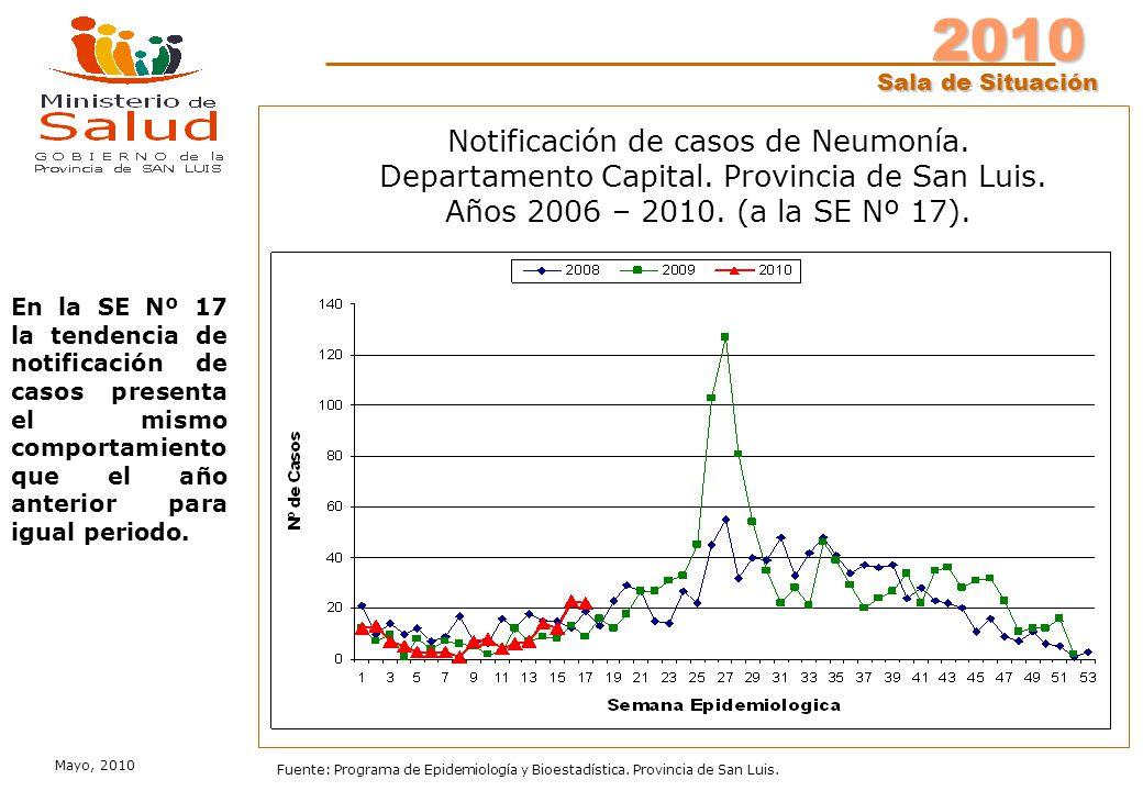2010 Sala de Situación Mayo, 2010 Fuente: Programa de Epidemiología y Bioestadística. Provincia de San Luis. En la SE Nº 17 la tendencia de notificaci