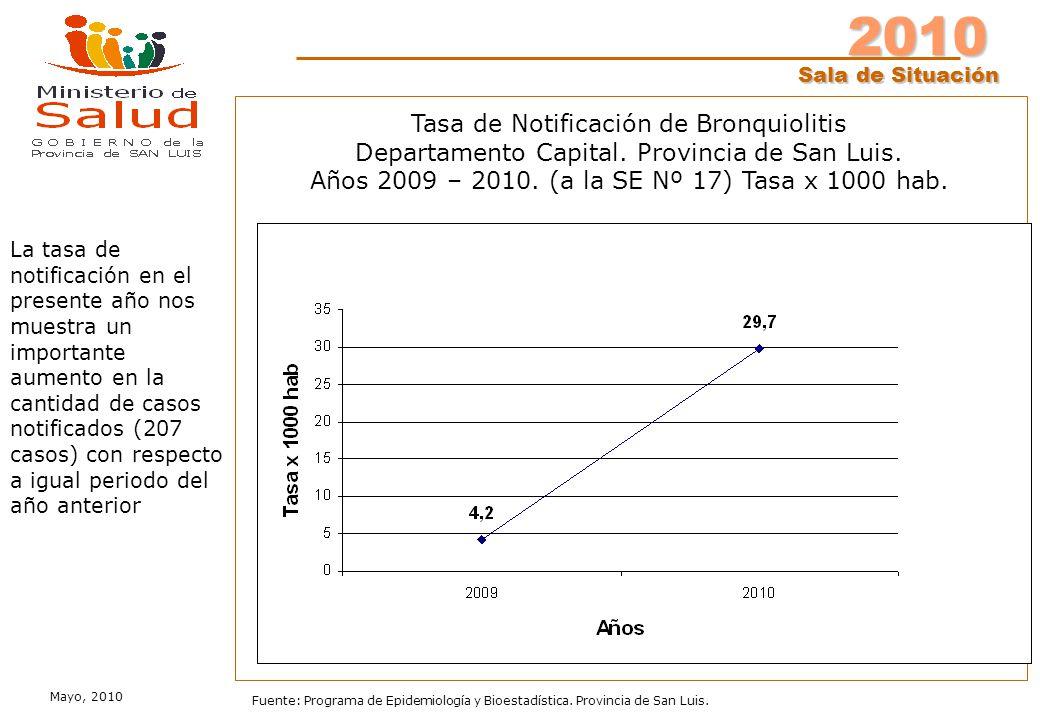 2010 Sala de Situación Mayo, 2010 Fuente: Programa de Epidemiología y Bioestadística. Provincia de San Luis. Tasa de Notificación de Bronquiolitis Dep