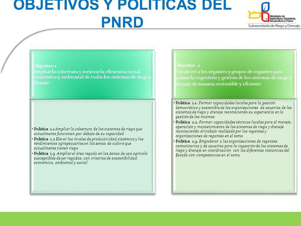 Objetivo 1 Ampliar la cobertura y mejorar la eficiencia social, económica y ambiental de todos los sistemas de riego y drenaje Política 1.1 Ampliar la