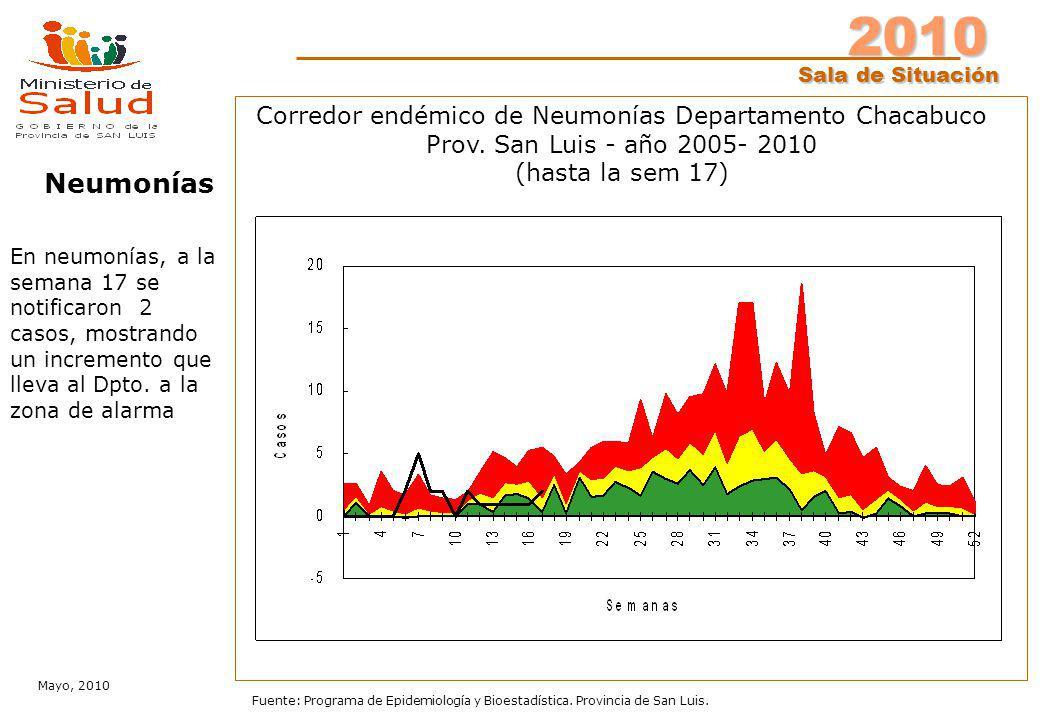 2010 Sala de Situación Mayo, 2010 Fuente: Programa de Epidemiología y Bioestadística.