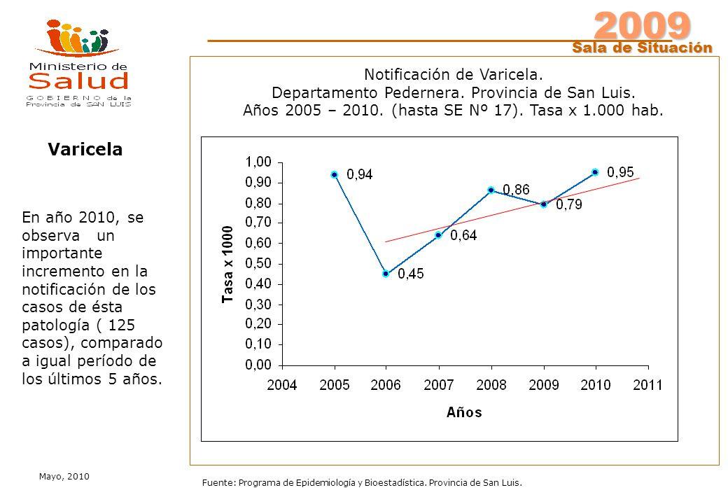 2009 Mayo, 2010 Fuente: Programa de Epidemiología y Bioestadística.