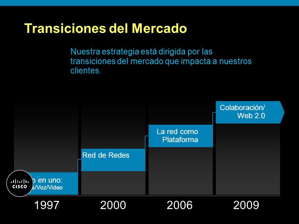 1997200020062009 Colaboración/ Web 2.0 La red como Plataforma Red de Redes Todo en uno: Datos/Voz/Video Transiciones del Mercado Nuestra estrategia está dirigida por las transiciones del mercado que impacta a nuestros clientes.