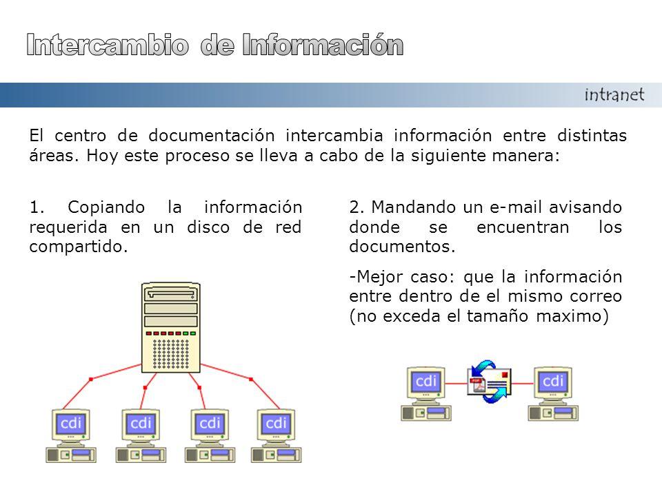 El centro de documentación intercambia información entre distintas áreas.
