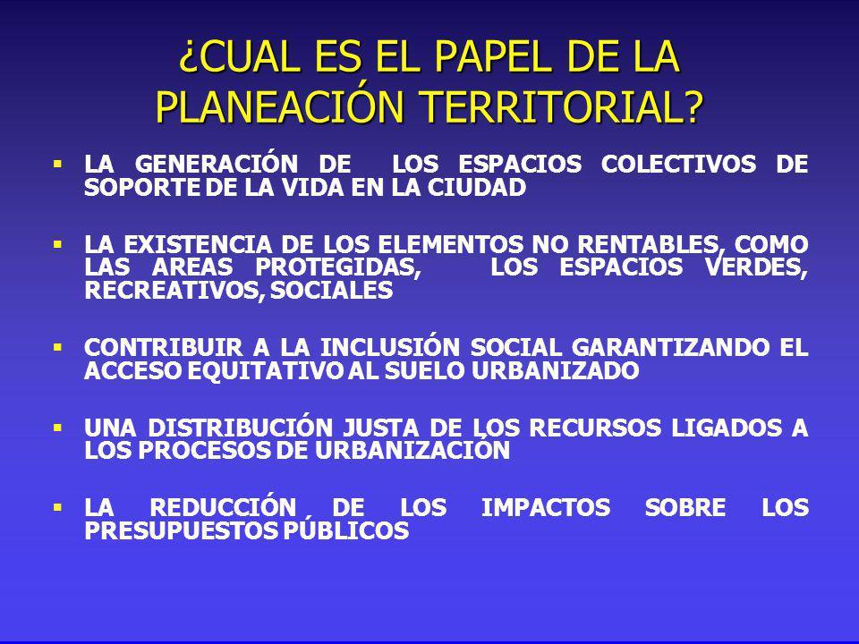 ¿CUAL ES EL PAPEL DE LA PLANEACIÓN TERRITORIAL.