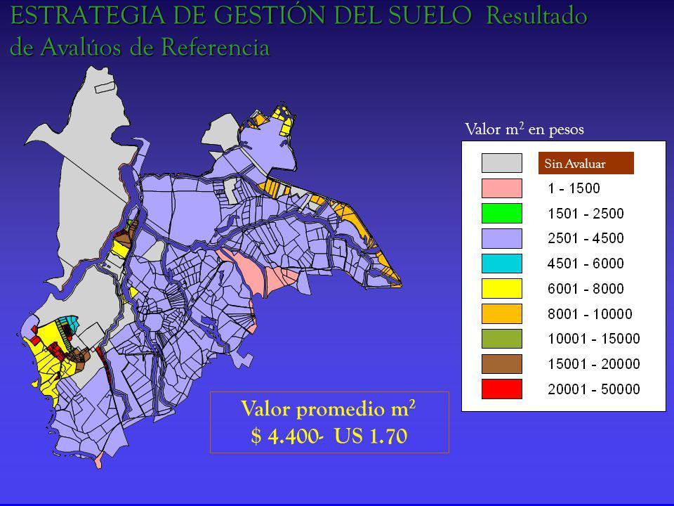 ESTRATEGIA DE GESTIÓN DEL SUELO Resultado de Avalúos de Referencia Valor m 2 en pesos Sin Avaluar Valor promedio m 2 $ 4.400- US 1.70