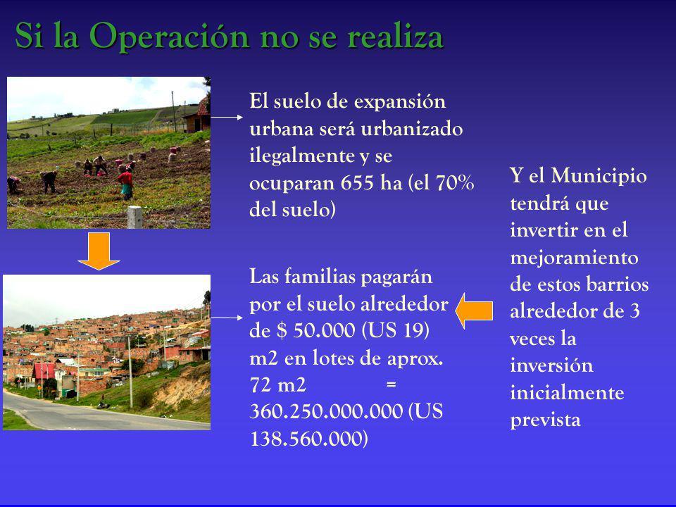 El suelo de expansión urbana será urbanizado ilegalmente y se ocuparan 655 ha (el 70% del suelo) Si la Operación no se realiza Las familias pagarán por el suelo alrededor de $ 50.000 (US 19) m2 en lotes de aprox.