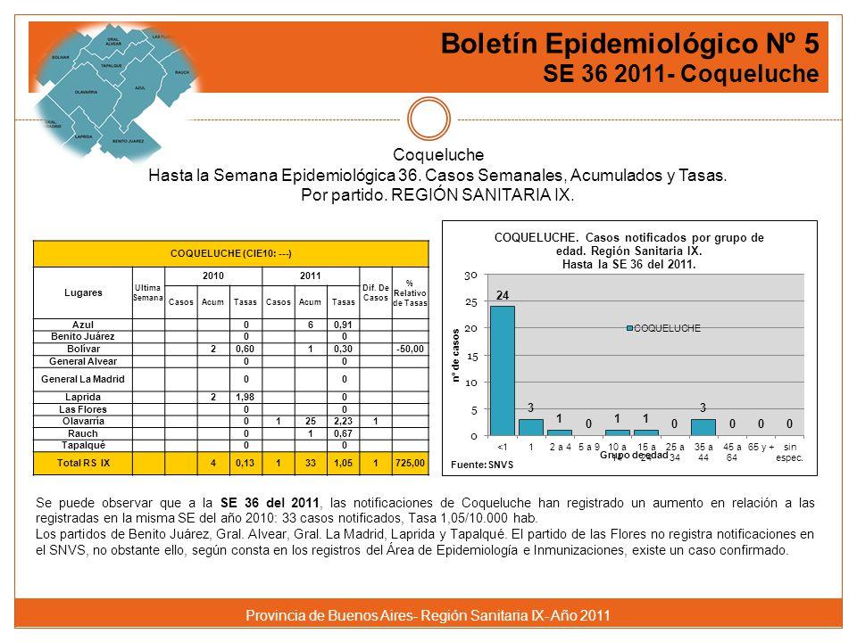 Boletín Epidemiológico Nº 5 SE 36 2011- Coqueluche Coqueluche Hasta la Semana Epidemiológica 36.