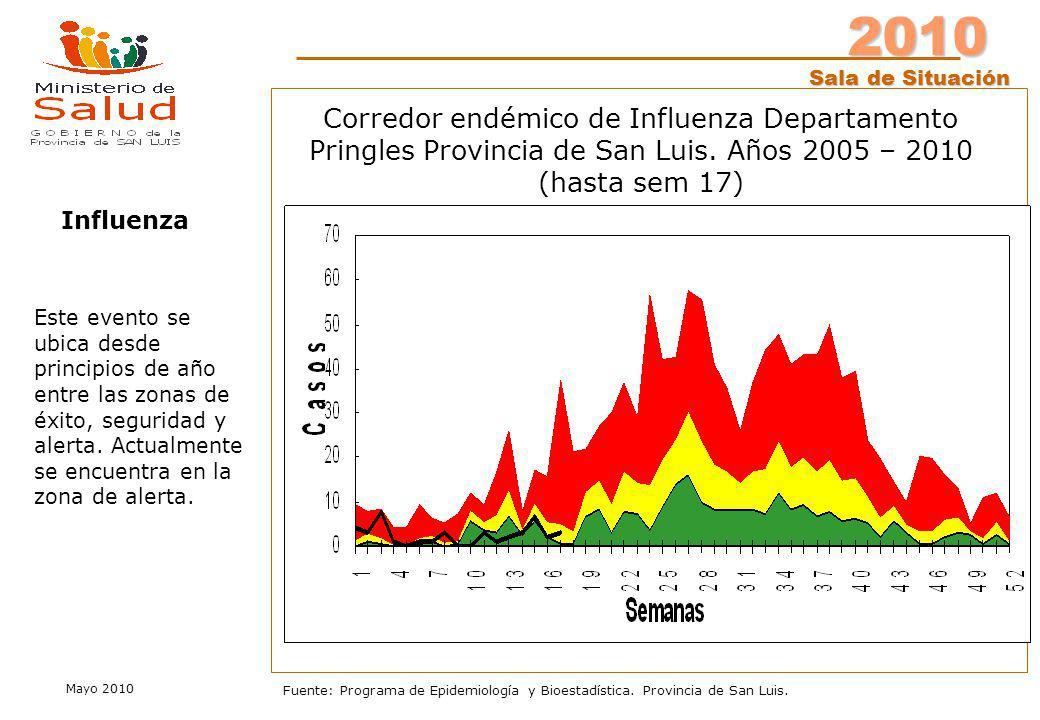 2010 Sala de Situación Mayo 2010 Fuente: Programa de Epidemiología y Bioestadística. Provincia de San Luis. Influenza Este evento se ubica desde princ