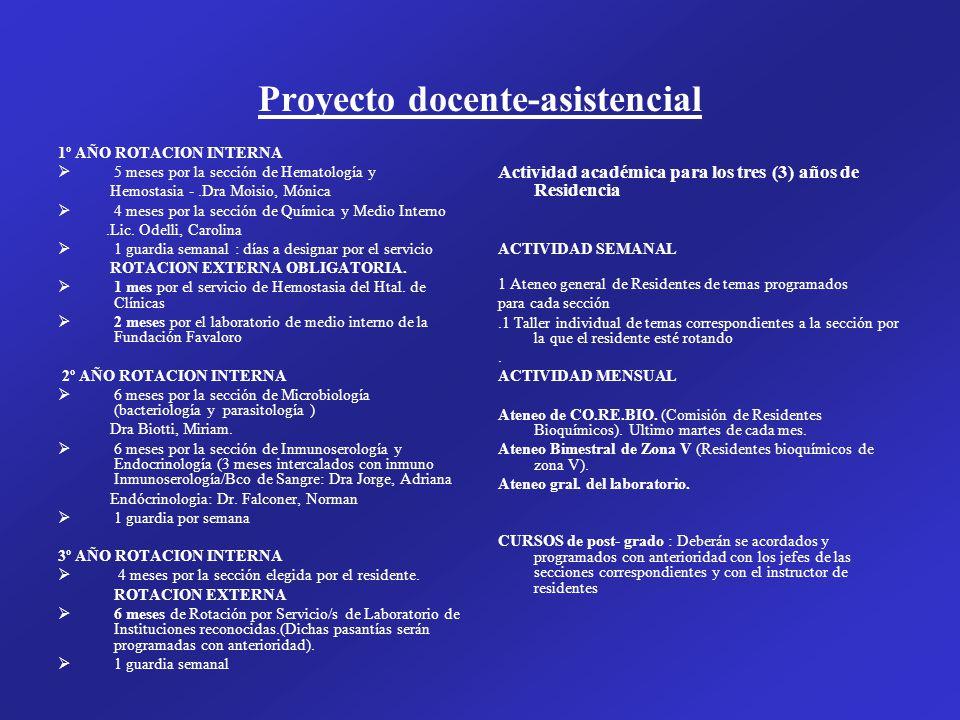 Proyecto docente-asistencial 1º AÑO ROTACION INTERNA 5 meses por la sección de Hematología y Hemostasia -.Dra Moisio, Mónica 4 meses por la sección de