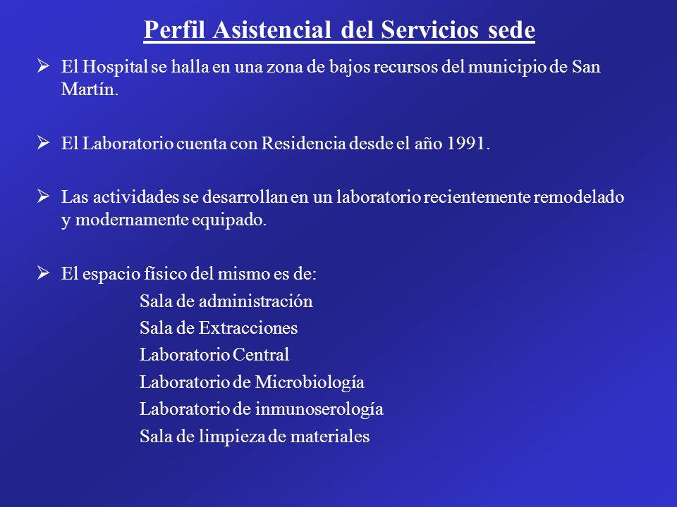 Perfil Asistencial del Servicios sede El Hospital se halla en una zona de bajos recursos del municipio de San Martín. El Laboratorio cuenta con Reside