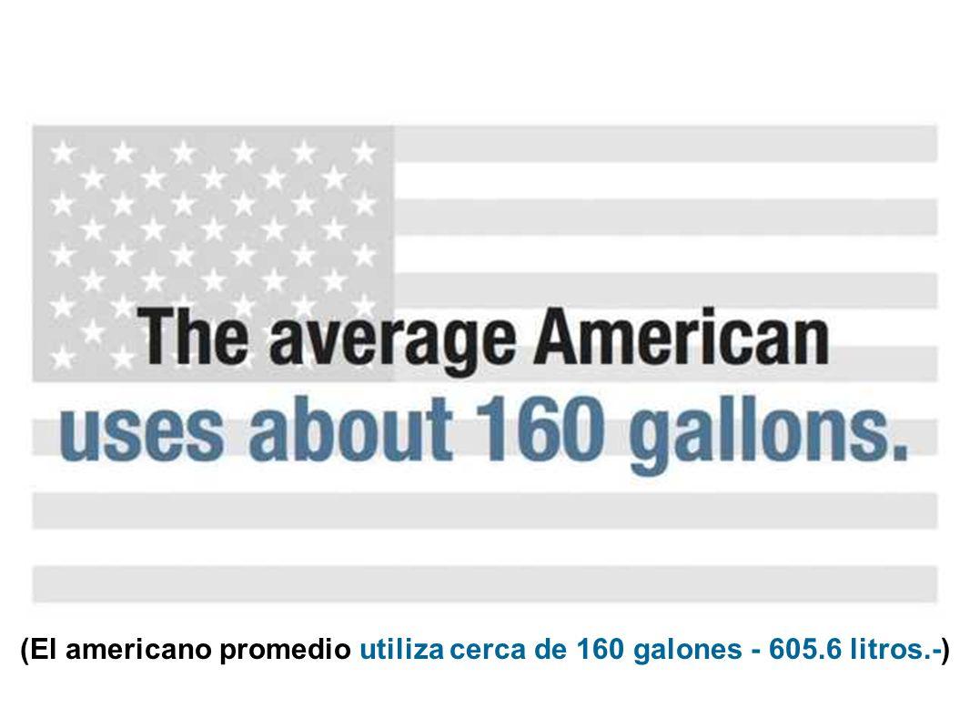 (Millones de personas en el mundo viven con menos de 3 galones - 11.355 litros - por día.)